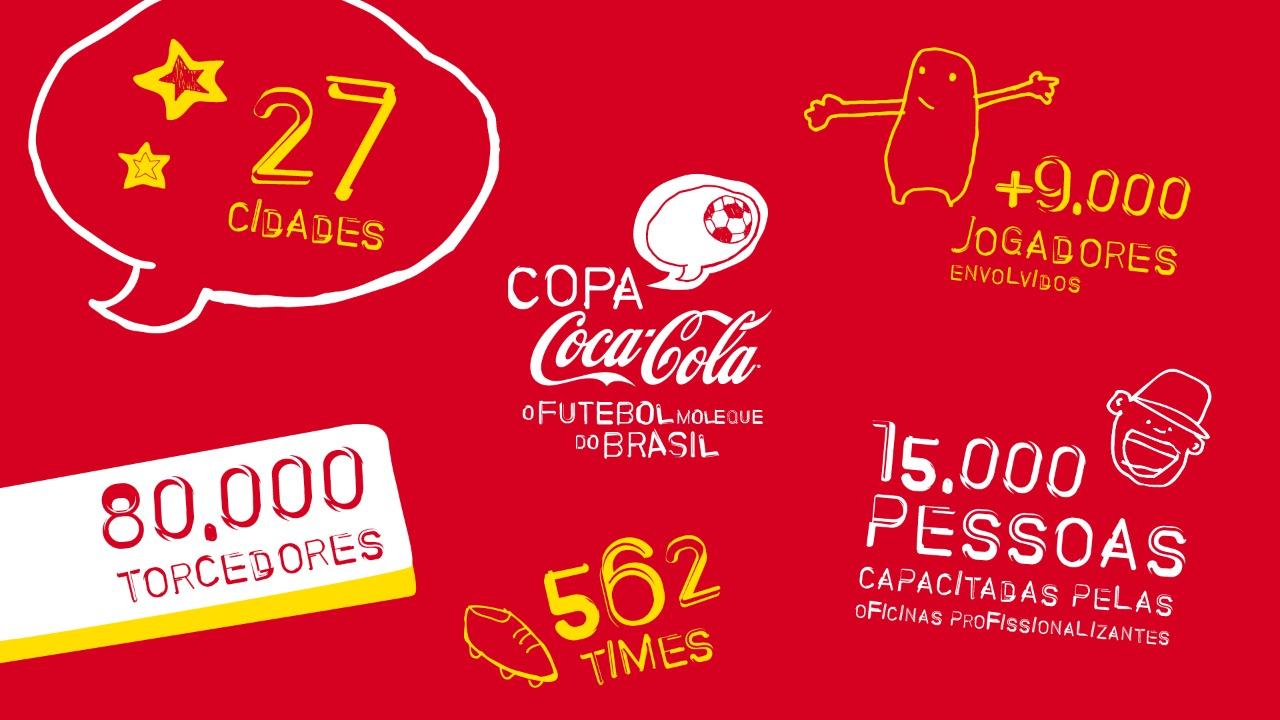 coca-cola-slide-pt-br